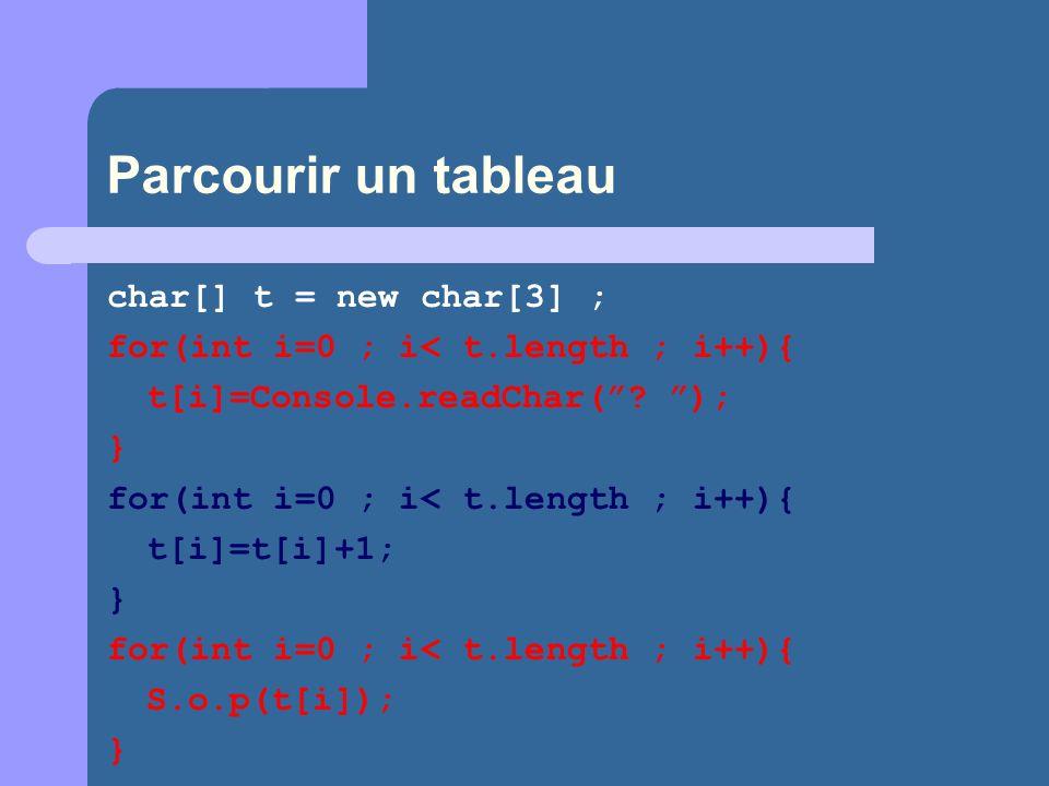 Parcourir un tableau char[] t = new char[3] ;